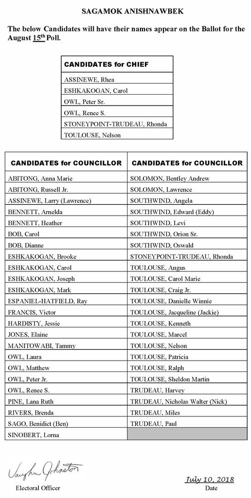 Candidates List for 2018 Chief and Council Election